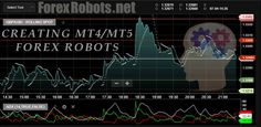 Learn how to program a Forex Robot (Expert Advisor) without any programming skills.. at ForexRobots.net #Forex #Autotrade #ExpertAdvisor