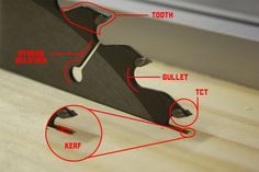 All You Need To Know About Saw Blades – Choosing A Table Saw Blade | Woodwork Junkie