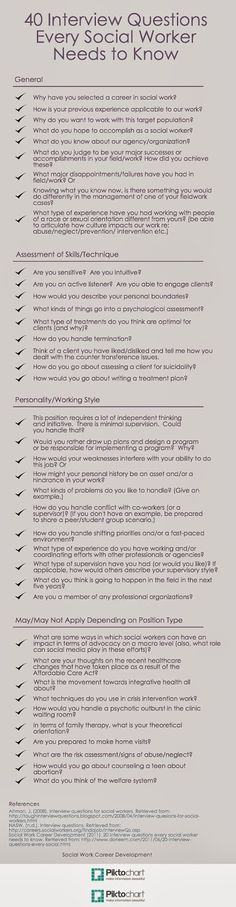 Social Work Career Development: 40 Interview Questions Every Social Worker Needs to Know