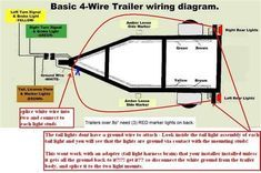 Wiring Diagram For Trailer Light 4 Way Bookingritzcarlton Info Trailer Wiring Diagram Trailer Light Wiring Boat Trailer Lights