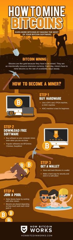 What do you think of these Bitcoin mining steps? Share your thoughts in the comments below! | https://howbitcoinworks.com/bitcoin-mining/