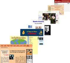 Catálogo de Páginas Web Educativas