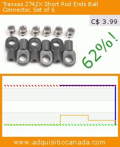 Traxxas 2742X Short Rod Ends Ball Connector, Set of 6 (Toy). Drop 62%! Current price C$ 3.99, the previous price was C$ 10.40. http://www.adquisitiocanada.com/traxxas/2742x-short-rod-ends-ball