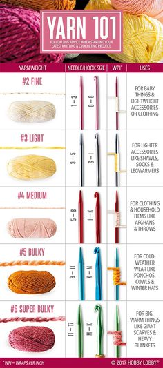 knitting needles Crochet Stitches Patterns Check out this quick guide to knitting and crocheting yarn, needles, hooks Crochet Basics, Knit Or Crochet, Learn To Crochet, Crochet Crafts, Free Crochet, Crochet Ideas, Crochet Things, How To Knit, Crochet Hooks