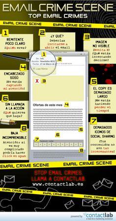 Los mayores errores del e-mail marketing #infografia (repinned by @Ricardo Llera)