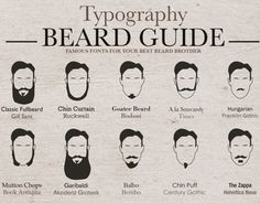 A collection of staches and beards with their fitting typefaces.