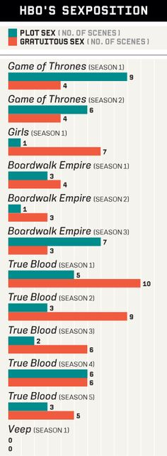 From Game of Thrones to the new Arrested Development, television is better than ever. And it's not just a lucky accident. Turns out that networks and advertisers are using all-new metrics to design hit shows. Under these new rules, Twitter feeds are as important as ratings, fresh ideas beat tired formulas, and niche stars can be as valuable as big names. Case in point: Mad Men and Community's Alison Brie.