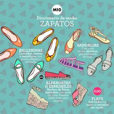 Checa como se llama cada tipo de zapato