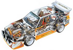 Higher resolution Wallpapers of Audi Sport Quattro Group B Rally Car Audi Quattro, Audi A8, Allroad Audi, Sport Quattro, Audi Sport, Sport Cars, Race Cars, Sport Sport, Pedal Cars