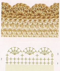 If you looking for a great border for either your crochet or knitting project, check this interesting pattern out. When you see the tutorial you will see that you will use both the knitting needle and crochet hook to work on the the wavy border. Crochet Edging Patterns, Crochet Lace Edging, Crochet Motifs, Crochet Borders, Crochet Diagram, Crochet Chart, Crochet Flowers, Knitting Patterns, Loom Patterns