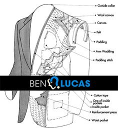 Ben Lucas, Love the Visuals (Construction Techniques) of the interior products used in making a Jacket although this is a Men's most of it is used for Women's
