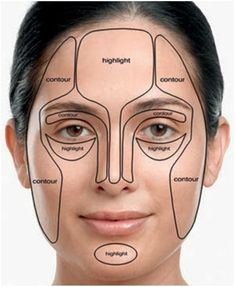 face-contouring-makeup-tutorial A must know guide!