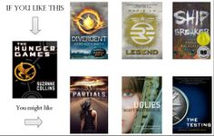Enjoy the Hunger Games? Try one of these dystopian books.