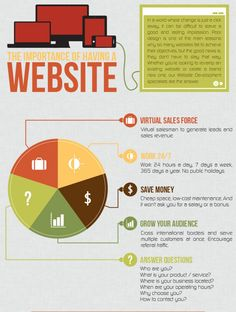 the-importance-of-having-a-website. (2)