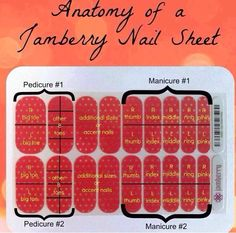 How to get the most out of your jamberrynails