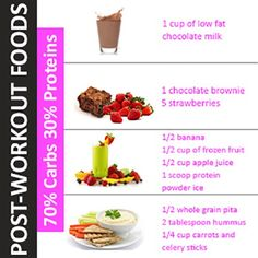 4 week weight loss training plan photo 10