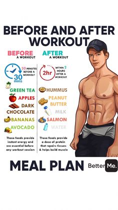 After Workout Food, Workout Meal Plan, Gym Workout Tips, At Home Workouts, Workout Plans, Workout Fitness, Male Workouts, Workout Trainer, Food Workout