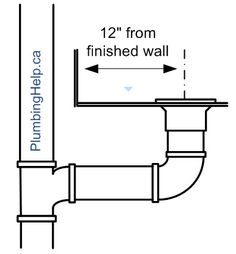 This Is A Diagram Of A Typical Plumbing System In A Residential - How to plumb a bathroom diagram