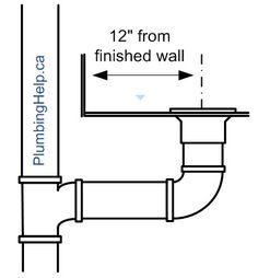 Basic plumbing venting diagram plumbing vent terminology - Bathroom plumbing rough in dimensions ...