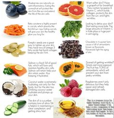 Want better skin? Skiny Hair? Healthy glow? Try one of these foods.