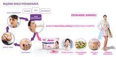 Dzięki suplementowi diety Asnax™ wyzwolisz się z błędnego koła podjadania i będziesz mogła łatwiej samodzielnie kontrolować swój głód emocjonalny.