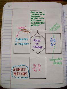 Math vocabulary--rate of change for middle school math interactive notebook page Interactive Math Journals, Math Notebooks, Reading Notebooks, Junior High Math, Maths Algebra, Math 8, Sat Math, Math Vocabulary, Free Math