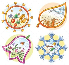 Buy The Four Seasons in Cartoon Hand Drawn Pictures by katya_dav on GraphicRiver. The four seasons in cartoon hand drawn pictures, Vector Autumn Trees, Autumn Leaves, Colorful Drawings, Easy Drawings, Weather For Kids, Seasons Of The Year, School Decorations, Kids Education, Classroom Decor