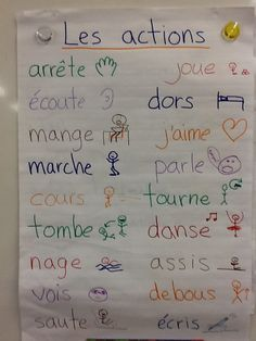 Nicolaes' Grade 1 Jolly Jumpers: Making French sentences French Sentences, French Verbs, French Grammar, French Teaching Resources, Teaching French, Learning Resources, French Worksheets, French Language Learning, Spanish Language