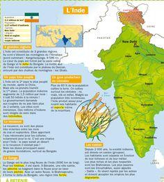 Fiche exposés : L'Inde