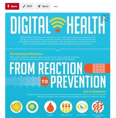 15 topics related to digital health