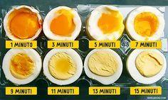 Cuocere l'uovo sodo ideale è più difficile di quanto sembri. O gli albumi sono troppo gommosi e il tuorlo è troppo secco, o è tutto troppo crudo, o rimane attaccato al guscio rendendolo impossibile da