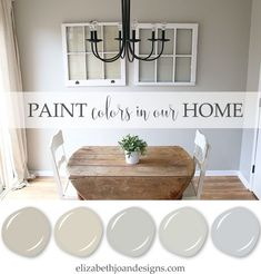 Paint Colors in Our Home