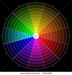 Google Image Result for http://image.shutterstock.com/display_pic_with_logo/195748/195748,1257237615,1/stock-photo-color-wheel-with-different-brightness-40124896.jpg
