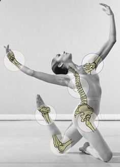 Click on the photo for an awesome resource for all dancers: an injury guide. The Harkness Center for Dance Injuries has made a list of common injuries in dancers, including what causes them and how to treat them. | Pins For Your Health