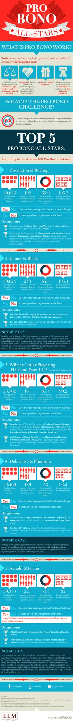 Pro bono service challenge between law firms