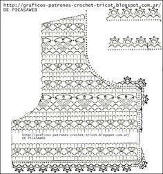 CROCHET - GANCHILLO - PATRONES - GRAFICOS: REMERITA TEJIDA A GANCHILLO