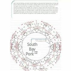 Southbay poncho