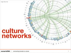 culture-networks-2010 by Tim Stock via Slideshare