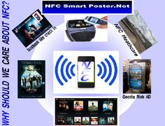 Explore this interactive image by NFC Smart Poster.net