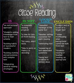 What is close reading? How to teach close reading with a free planner