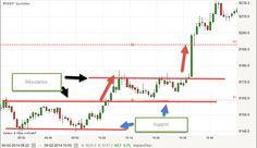 Matinée de scalping et day trading : +1343,5€, bonne vision du marché - http://www.andlil.com/matinee-de-scalping-et-day-trading-13435e-bonne-vision-du-marche-185509.html