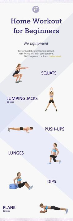 Health Fitness & Beauty: Home workouts for beginners
