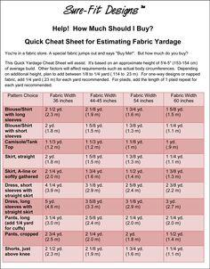 Quick Cheat Sheet for Estimating Fabric Yardage