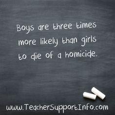 Boys are three times