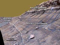 NASA - Layers in Burns Cliff Examined by Opportunity