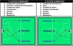 Fútbol Profesional – Ejercicios – Técnico – Acciones Combinadas - FútbolCarrasco Soccer Skills, Bar Chart, Sporty, Exercises, Bar Graphs