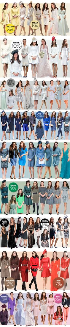 Wardrobe color collage made from photos by the Daily Mail. - 4 August 12 (Catherine Middleton)