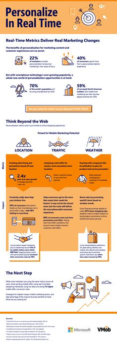 The Means and Advantages of Real-Time Personalization [Infographic] | Social Media Today