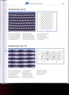 36 Crochet Stitches Patterns, Stitch Patterns, Periodic Table, Periodic Table Chart, Periotic Table