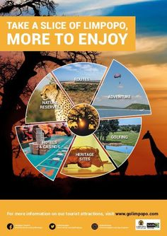 Tourism Guide Africa inspires and guides travelers on where to go, where to stay, what to do and where to eat in Southern Africa. Africa Travel, Heritage Site, Where To Go, Travel Guide, South Africa, Tourism, September, Explore, Adventure